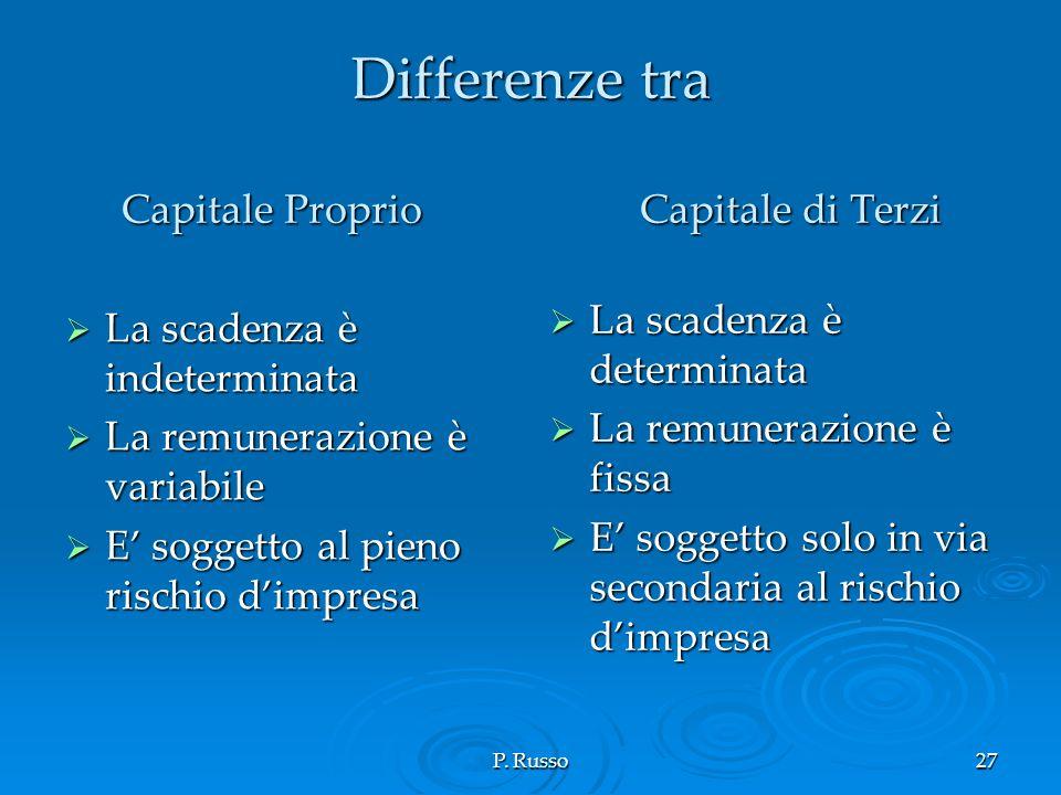 P. Russo27 Differenze tra Capitale Proprio Capitale di Terzi La scadenza è indeterminata La scadenza è indeterminata La remunerazione è variabile La r