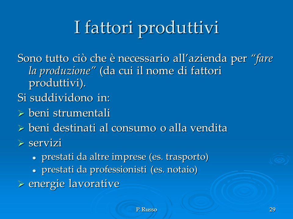 P. Russo29 I fattori produttivi Sono tutto ciò che è necessario allazienda per fare la produzione (da cui il nome di fattori produttivi). Si suddivido