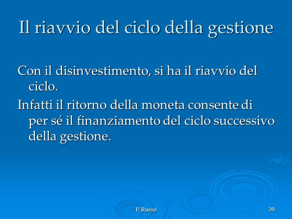 P.Russo39 Il riavvio del ciclo della gestione Con il disinvestimento, si ha il riavvio del ciclo.