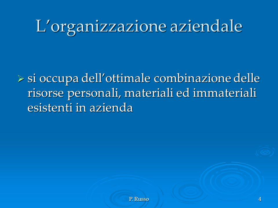 P. Russo4 Lorganizzazione aziendale si occupa dellottimale combinazione delle risorse personali, materiali ed immateriali esistenti in azienda si occu