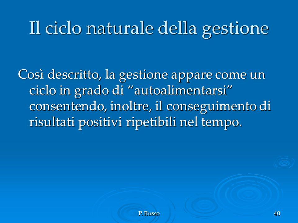 P. Russo40 Il ciclo naturale della gestione Così descritto, la gestione appare come un ciclo in grado di autoalimentarsi consentendo, inoltre, il cons