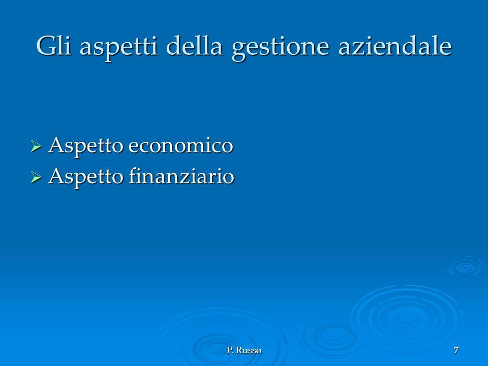 P. Russo7 Gli aspetti della gestione aziendale Aspetto economico Aspetto economico Aspetto finanziario Aspetto finanziario