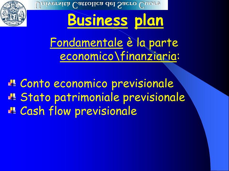 Business plan Fondamentale è la parte economico\finanziaria: Conto economico previsionale Stato patrimoniale previsionale Cash flow previsionale Parte