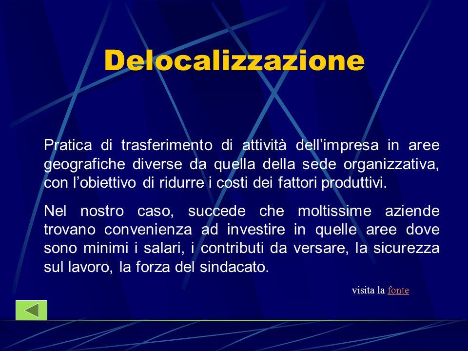 Delocalizzazione Pratica di trasferimento di attività dellimpresa in aree geografiche diverse da quella della sede organizzativa, con lobiettivo di ri