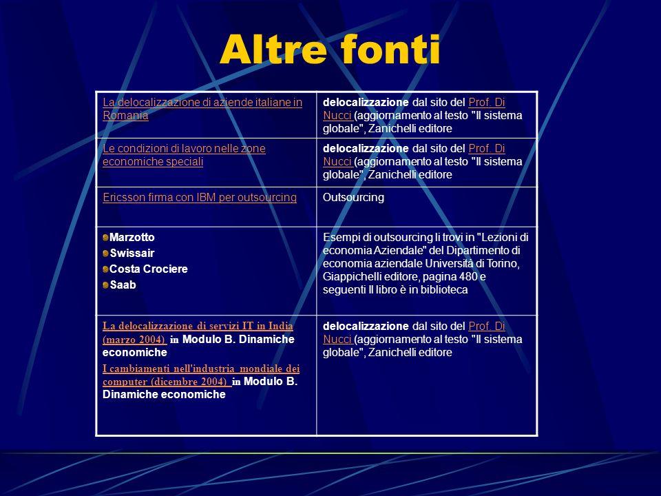 Altre fonti La delocalizzazione di aziende italiane in Romania delocalizzazione dal sito del Prof. Di Nucci (aggiornamento al testo