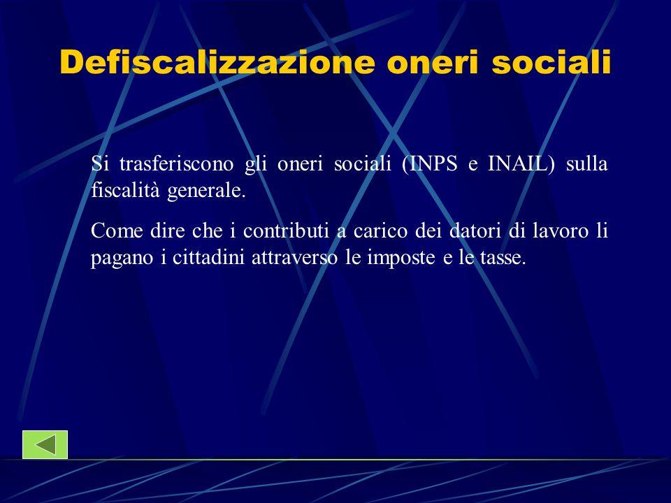 Defiscalizzazione oneri sociali Si trasferiscono gli oneri sociali (INPS e INAIL) sulla fiscalità generale. Come dire che i contributi a carico dei da