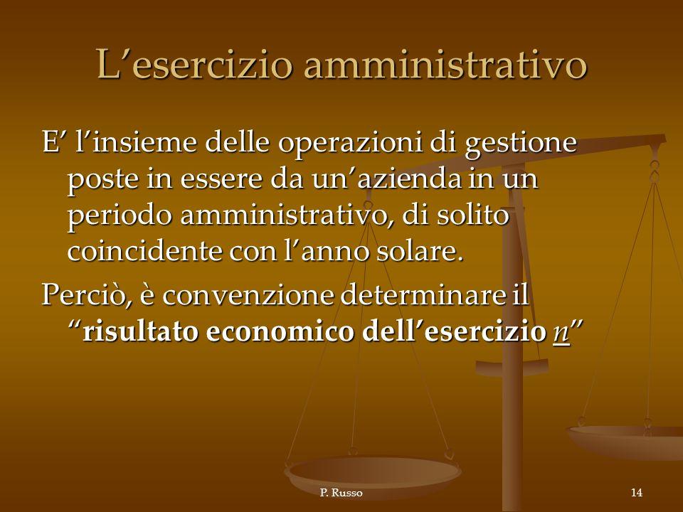 P. Russo14 Lesercizio amministrativo E linsieme delle operazioni di gestione poste in essere da unazienda in un periodo amministrativo, di solito coin