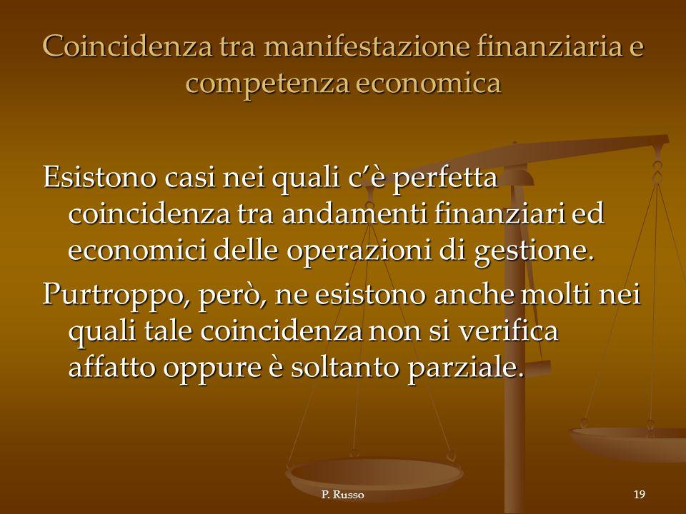 P. Russo19 Coincidenza tra manifestazione finanziaria e competenza economica Esistono casi nei quali cè perfetta coincidenza tra andamenti finanziari