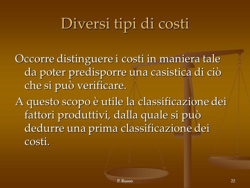 P. Russo22 Diversi tipi di costi Occorre distinguere i costi in maniera tale da poter predisporre una casistica di ciò che si può verificare. A questo