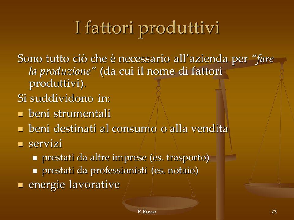 P. Russo23 I fattori produttivi Sono tutto ciò che è necessario allazienda per fare la produzione (da cui il nome di fattori produttivi). Si suddivido
