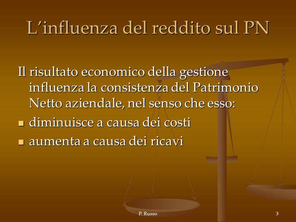 P. Russo3 Linfluenza del reddito sul PN Il risultato economico della gestione influenza la consistenza del Patrimonio Netto aziendale, nel senso che e
