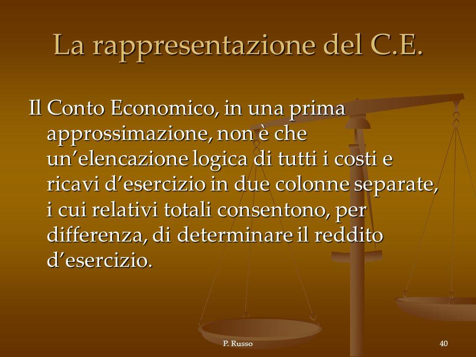 P. Russo40 La rappresentazione del C.E. Il Conto Economico, in una prima approssimazione, non è che unelencazione logica di tutti i costi e ricavi des