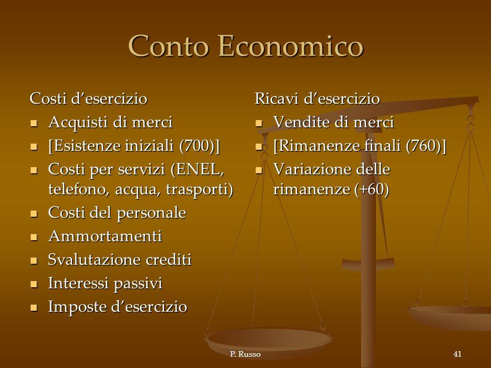 P. Russo41 Conto Economico Costi desercizio Acquisti di merci Acquisti di merci [Esistenze iniziali (700)] [Esistenze iniziali (700)] Costi per serviz