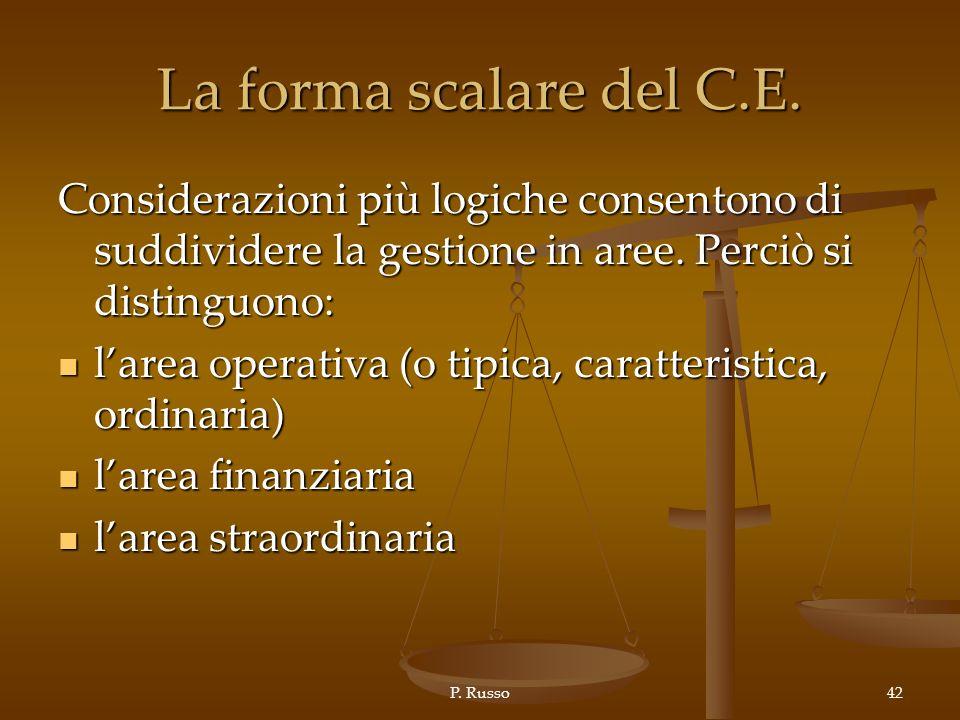 P. Russo42 La forma scalare del C.E. Considerazioni più logiche consentono di suddividere la gestione in aree. Perciò si distinguono: larea operativa