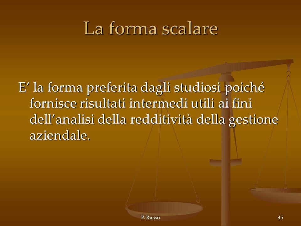 P. Russo45 La forma scalare E la forma preferita dagli studiosi poiché fornisce risultati intermedi utili ai fini dellanalisi della redditività della