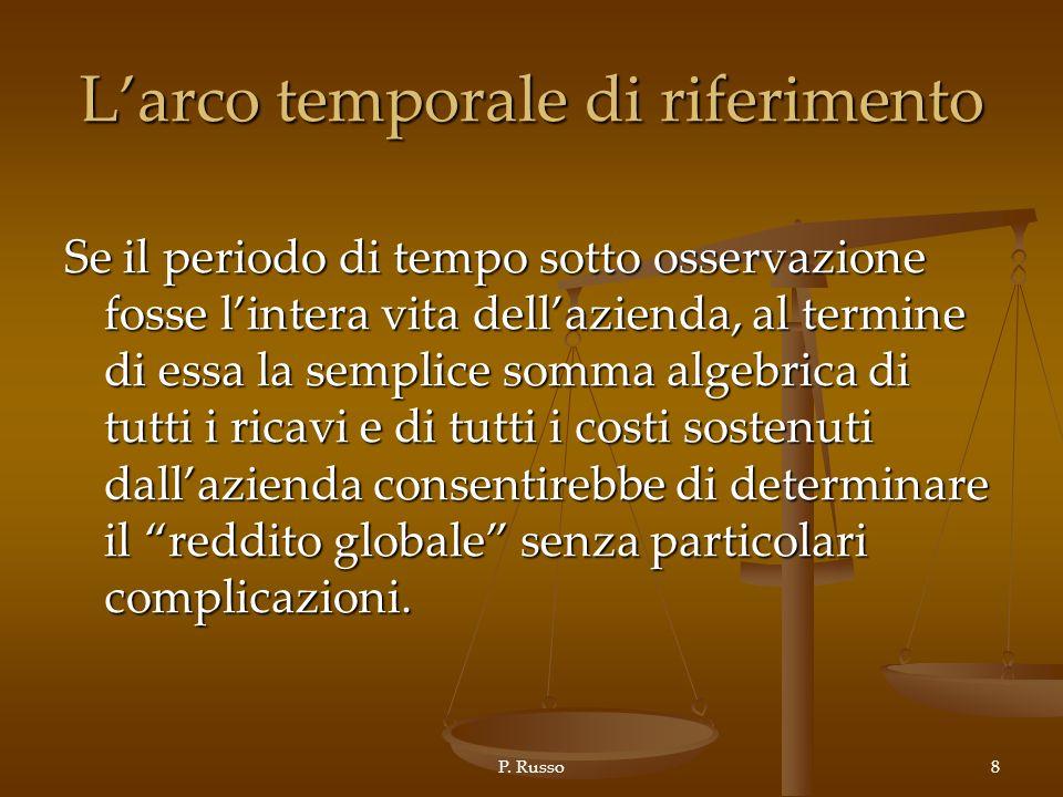 P. Russo8 Larco temporale di riferimento Se il periodo di tempo sotto osservazione fosse lintera vita dellazienda, al termine di essa la semplice somm