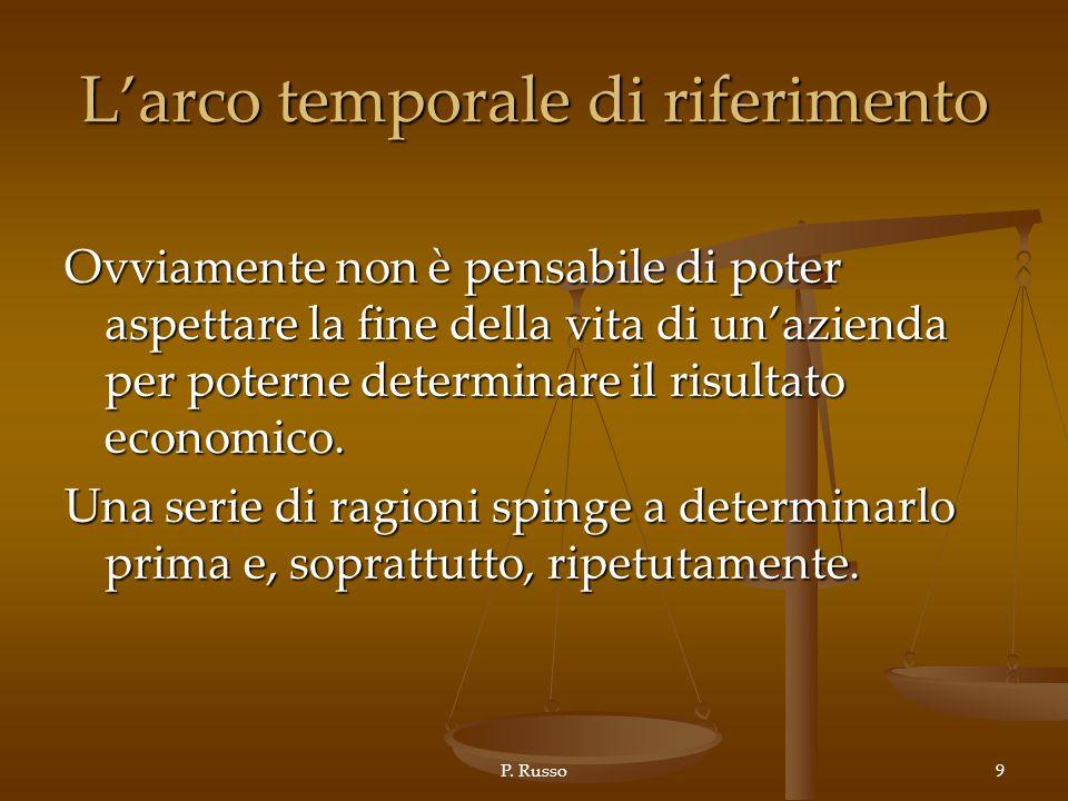 P.Russo40 La rappresentazione del C.E.