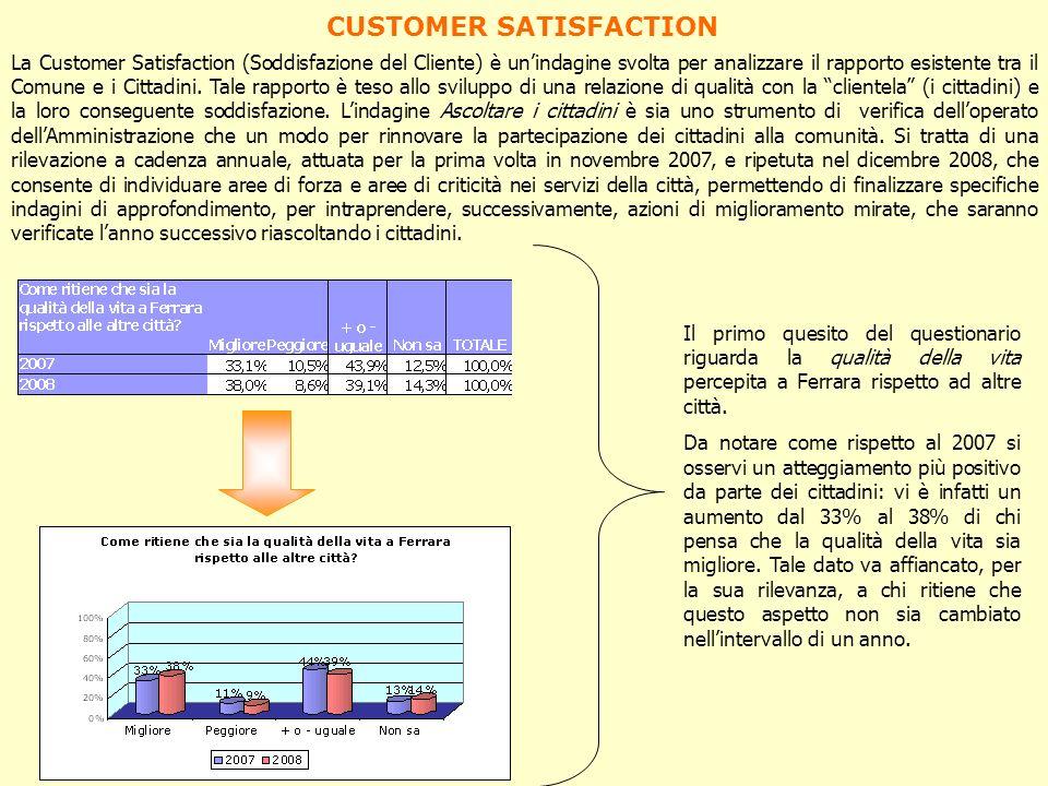 La Customer Satisfaction (Soddisfazione del Cliente) è unindagine svolta per analizzare il rapporto esistente tra il Comune e i Cittadini. Tale rappor