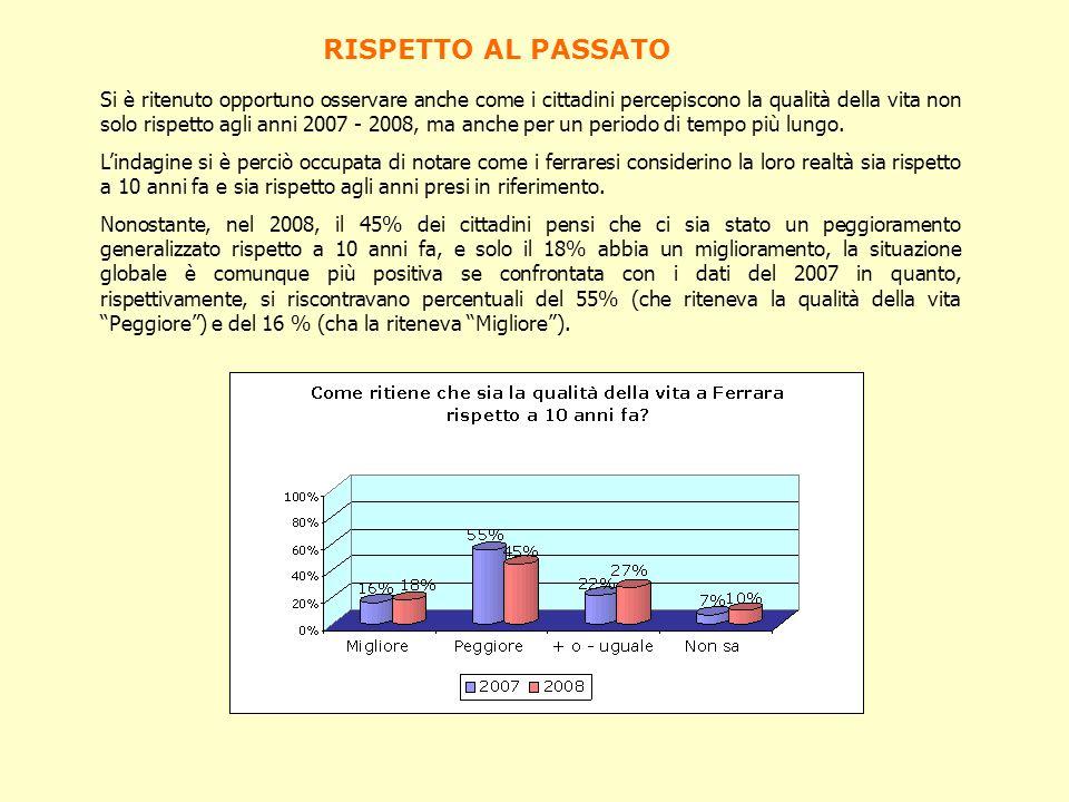 Si è ritenuto opportuno osservare anche come i cittadini percepiscono la qualità della vita non solo rispetto agli anni 2007 - 2008, ma anche per un p