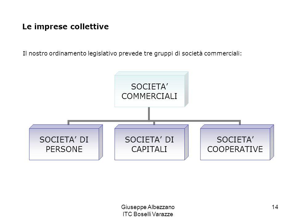 Giuseppe Albezzano ITC Boselli Varazze 14 SOCIETA COMMERCIALI SOCIETA DI PERSONE SOCIETA DI CAPITALI SOCIETA COOPERATIVE Il nostro ordinamento legisla