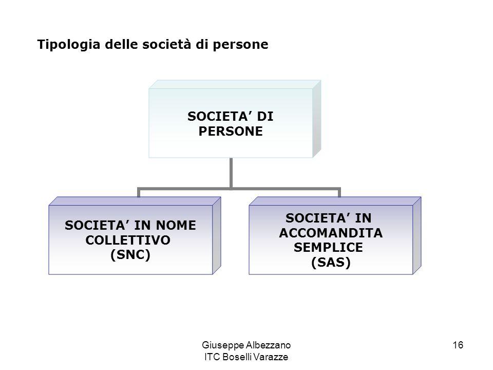 Giuseppe Albezzano ITC Boselli Varazze 16 Tipologia delle società di persone SOCIETA DI PERSONE SOCIETA IN NOME COLLETTIVO (SNC) SOCIETA IN ACCOMANDIT