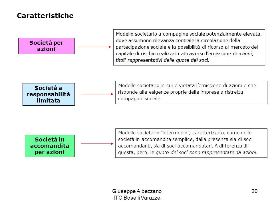 Giuseppe Albezzano ITC Boselli Varazze 20 Modello societario a compagine sociale potenzialmente elevata, dove assumono rilevanza centrale la circolazi