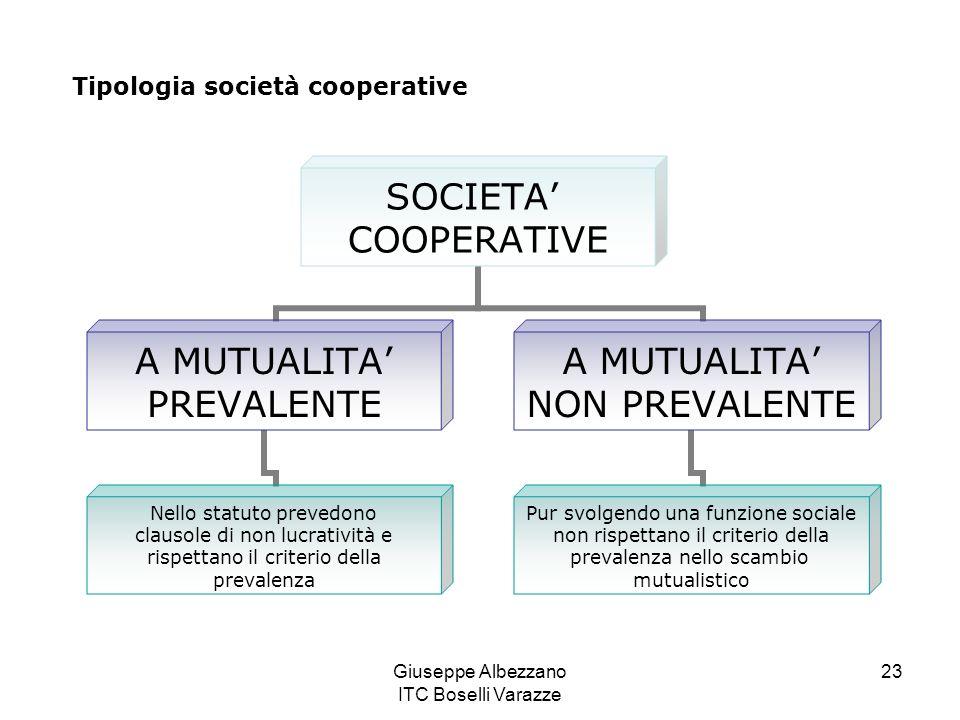 Giuseppe Albezzano ITC Boselli Varazze 23 Tipologia società cooperative SOCIETA COOPERATIVE A MUTUALITA PREVALENTE Nello statuto prevedono clausole di
