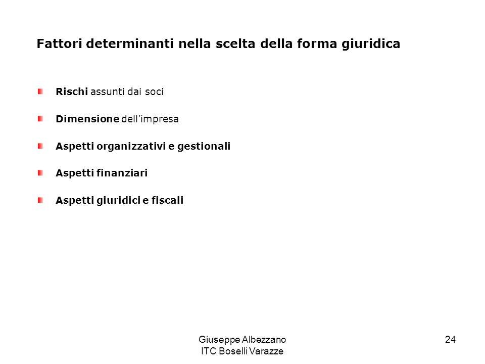 Giuseppe Albezzano ITC Boselli Varazze 24 Fattori determinanti nella scelta della forma giuridica Rischi assunti dai soci Dimensione dellimpresa Aspet