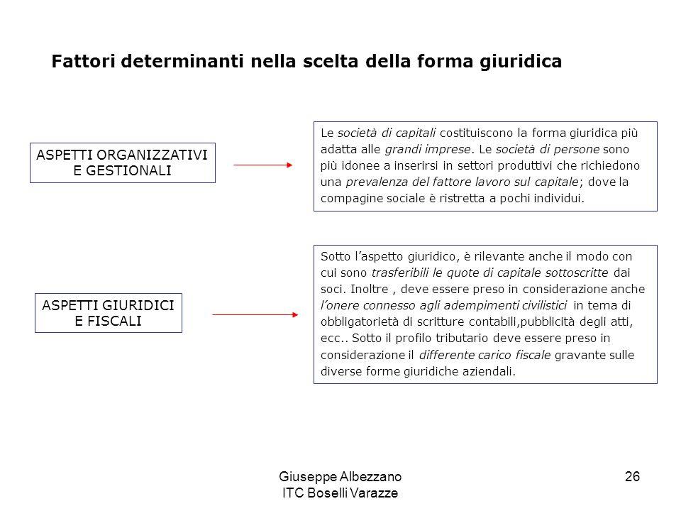 Giuseppe Albezzano ITC Boselli Varazze 26 Fattori determinanti nella scelta della forma giuridica Le società di capitali costituiscono la forma giurid