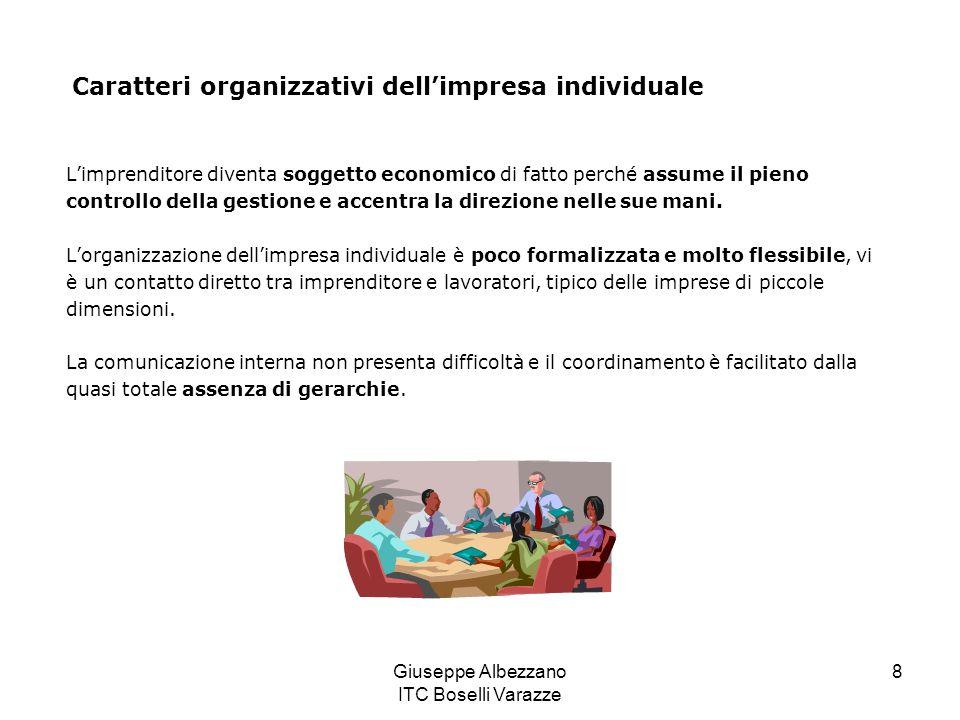Giuseppe Albezzano ITC Boselli Varazze 8 Caratteri organizzativi dellimpresa individuale Limprenditore diventa soggetto economico di fatto perché assu
