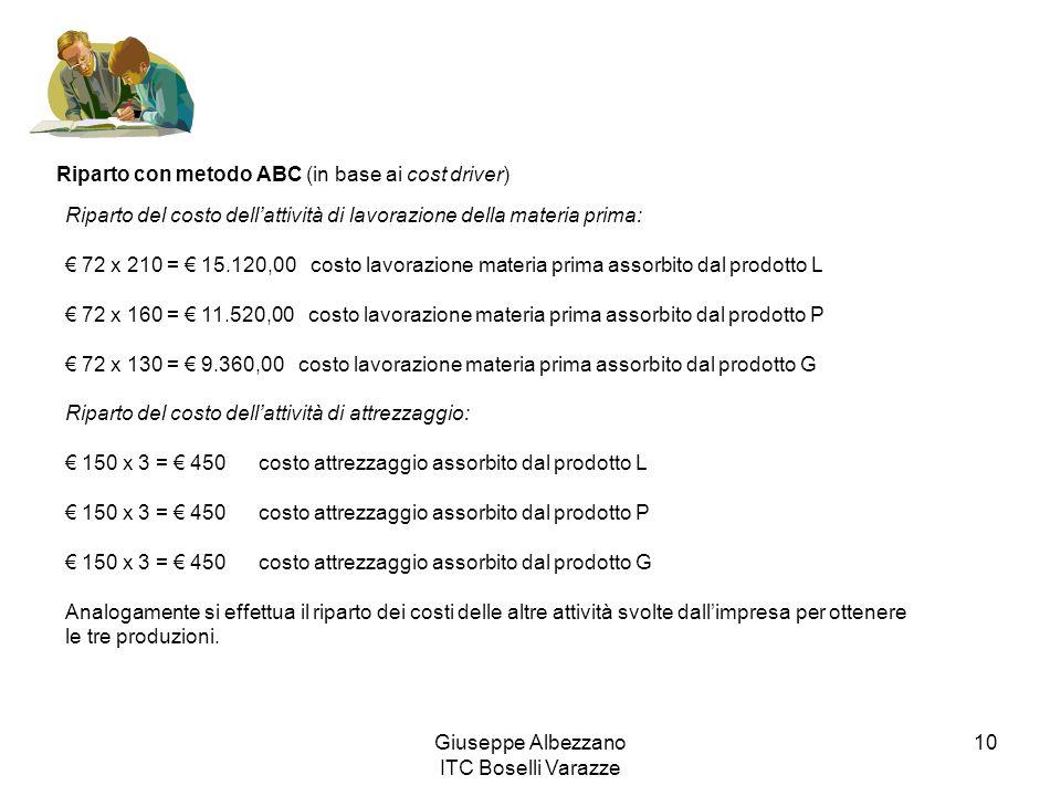 Giuseppe Albezzano ITC Boselli Varazze 10 Riparto con metodo ABC (in base ai cost driver) Riparto del costo dellattività di lavorazione della materia