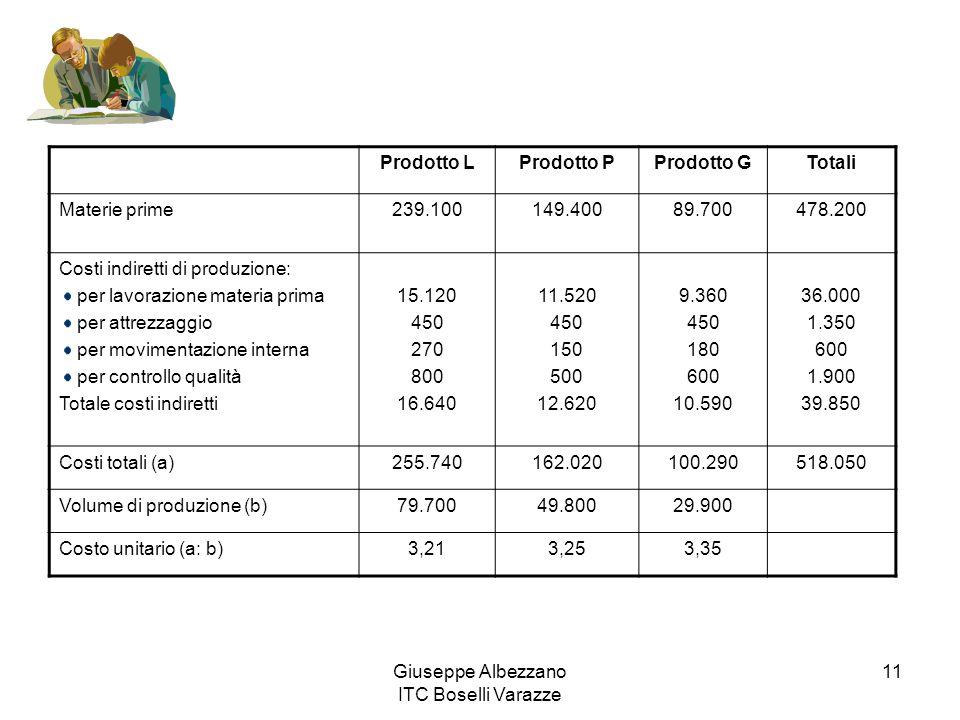 Giuseppe Albezzano ITC Boselli Varazze 11 Prodotto LProdotto PProdotto GTotali Materie prime239.100149.40089.700478.200 Costi indiretti di produzione: