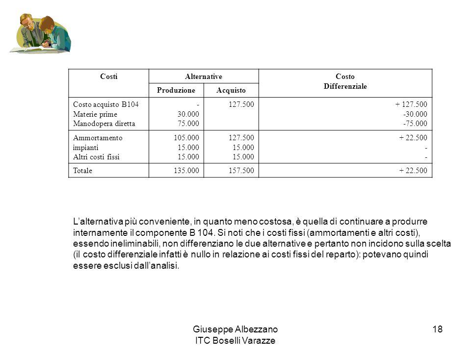 Giuseppe Albezzano ITC Boselli Varazze 18 CostiAlternativeCosto Differenziale ProduzioneAcquisto Costo acquisto B104 Materie prime Manodopera diretta
