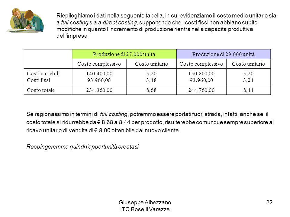 Giuseppe Albezzano ITC Boselli Varazze 22 Riepiloghiamo i dati nella seguente tabella, in cui evidenziamo il costo medio unitario sia a full costing s