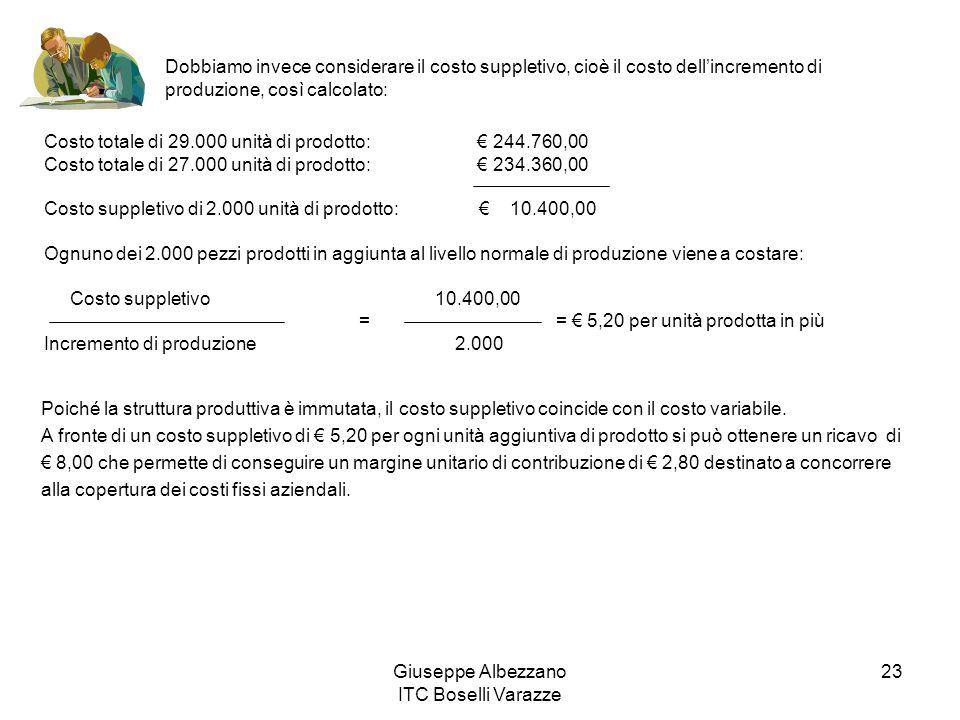 Giuseppe Albezzano ITC Boselli Varazze 23 Dobbiamo invece considerare il costo suppletivo, cioè il costo dellincremento di produzione, così calcolato: