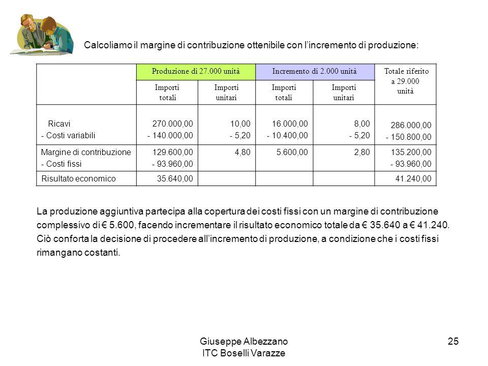 Giuseppe Albezzano ITC Boselli Varazze 25 Calcoliamo il margine di contribuzione ottenibile con lincremento di produzione: Produzione di 27.000 unitàI