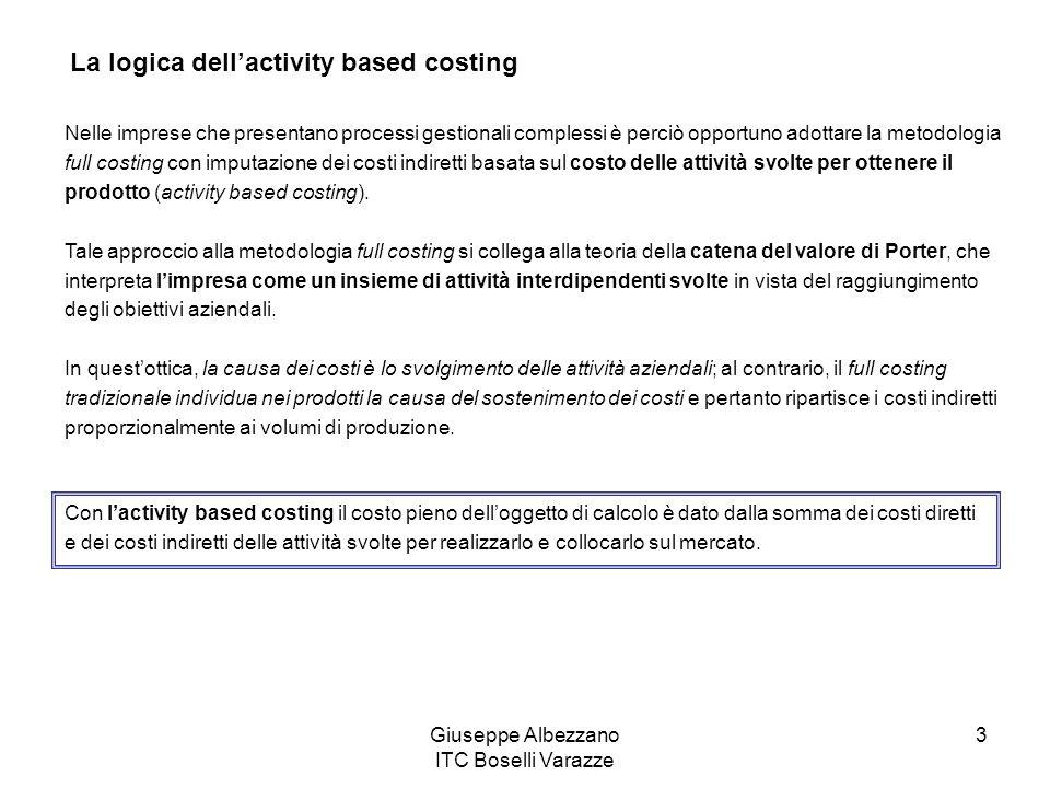 Giuseppe Albezzano ITC Boselli Varazze 3 Nelle imprese che presentano processi gestionali complessi è perciò opportuno adottare la metodologia full co