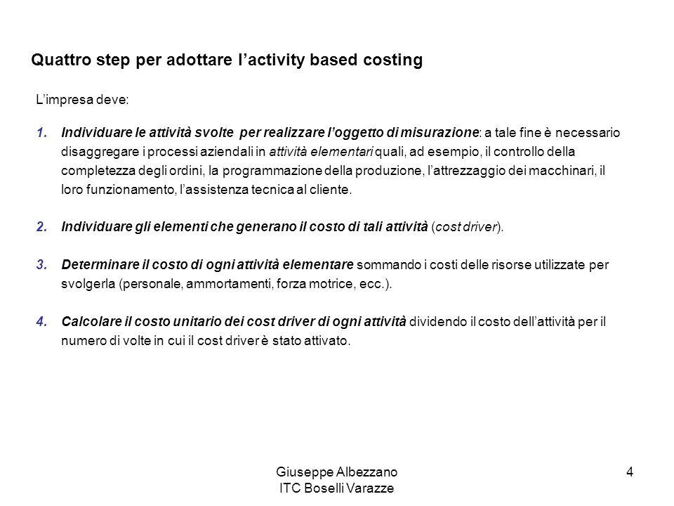 Giuseppe Albezzano ITC Boselli Varazze 4 Limpresa deve: 1.Individuare le attività svolte per realizzare loggetto di misurazione: a tale fine è necessa