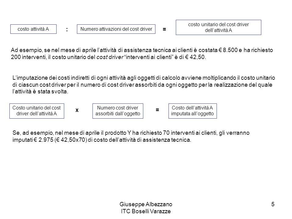 Giuseppe Albezzano ITC Boselli Varazze 5 costo attività ANumero attivazioni del cost driver costo unitario del cost driver dellattività A := Ad esempi