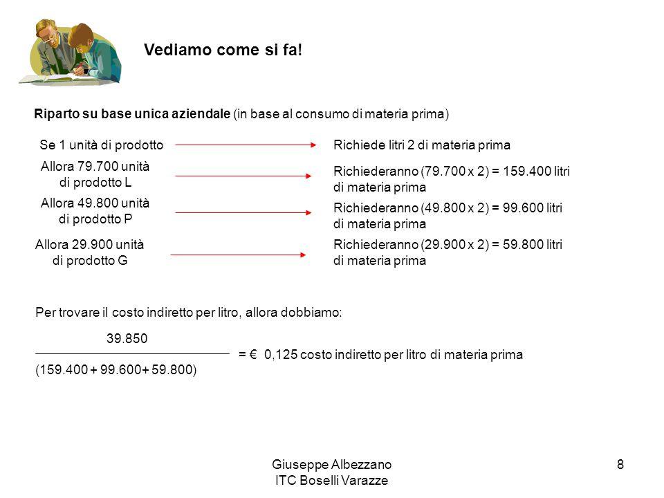 Giuseppe Albezzano ITC Boselli Varazze 8 Vediamo come si fa! Riparto su base unica aziendale (in base al consumo di materia prima) 39.850 = 0,125 cost