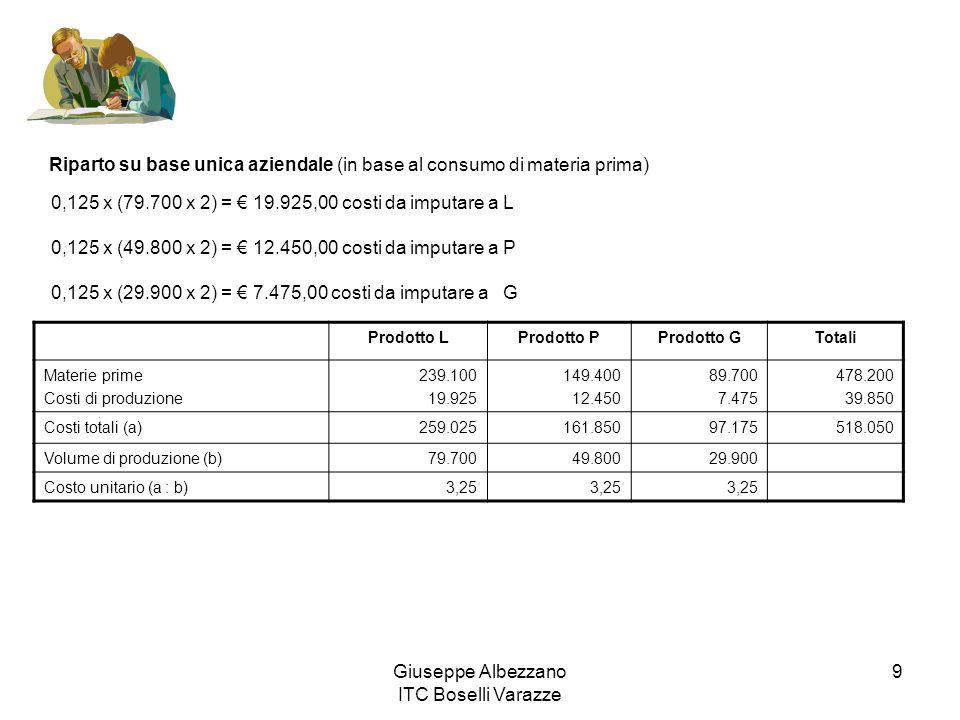 Giuseppe Albezzano ITC Boselli Varazze 9 0,125 x (79.700 x 2) = 19.925,00 costi da imputare a L 0,125 x (49.800 x 2) = 12.450,00 costi da imputare a P