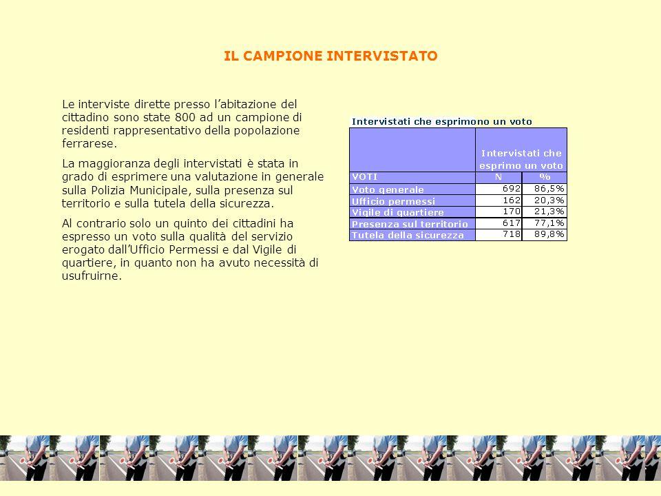 IL CAMPIONE INTERVISTATO Le interviste dirette presso labitazione del cittadino sono state 800 ad un campione di residenti rappresentativo della popolazione ferrarese.