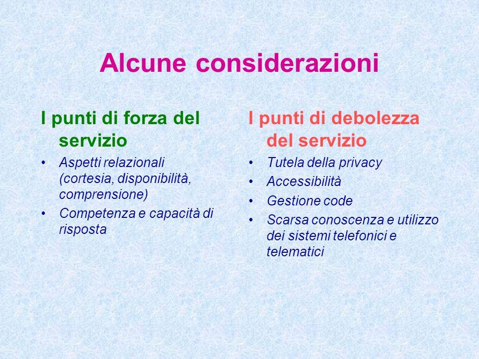 Alcune considerazioni I punti di forza del servizio Aspetti relazionali (cortesia, disponibilità, comprensione) Competenza e capacità di risposta I pu