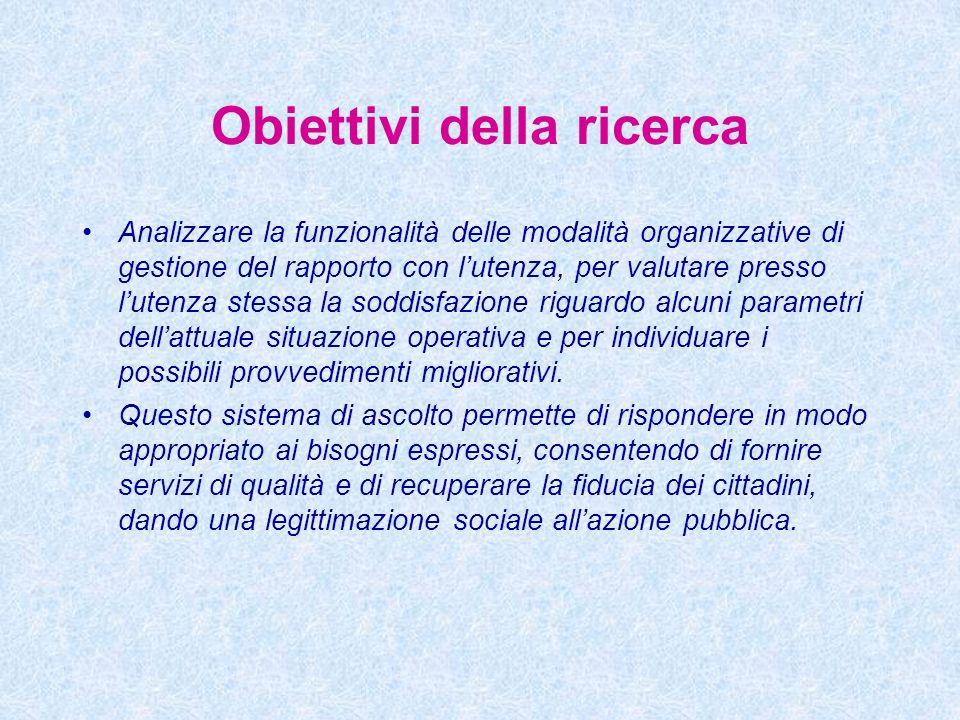 Obiettivi della ricerca Analizzare la funzionalità delle modalità organizzative di gestione del rapporto con lutenza, per valutare presso lutenza stes