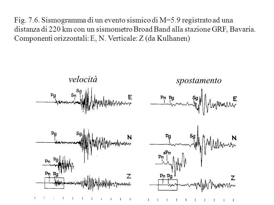 Fig. 7.6. Sismogramma di un evento sismico di M=5.9 registrato ad una distanza di 220 km con un sismometro Broad Band alla stazione GRF, Bavaria. Comp