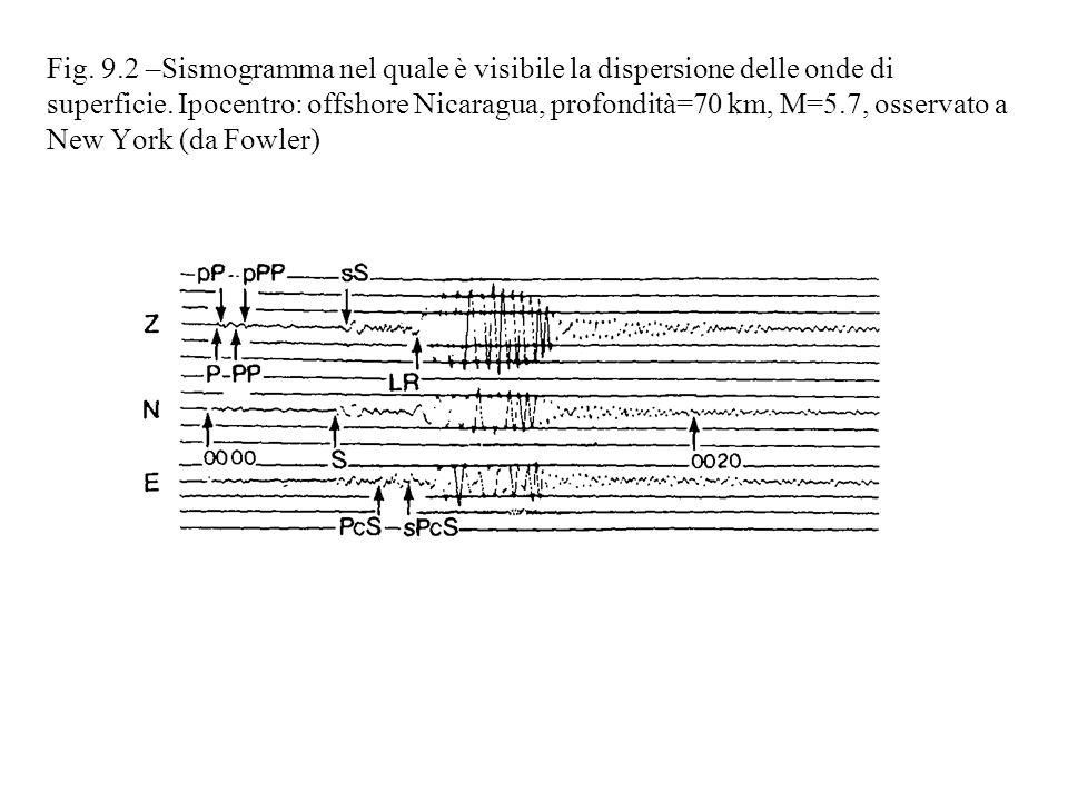 Fig. 9.2 –Sismogramma nel quale è visibile la dispersione delle onde di superficie. Ipocentro: offshore Nicaragua, profondità=70 km, M=5.7, osservato