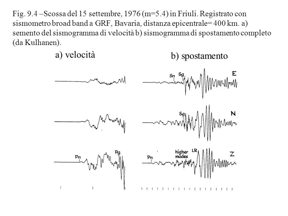 Fig. 9.4 –Scossa del 15 settembre, 1976 (m=5.4) in Friuli. Registrato con sismometro broad band a GRF, Bavaria, distanza epicentrale= 400 km. a) semen