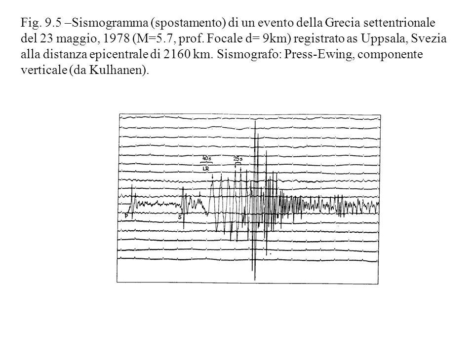 Fig. 9.5 –Sismogramma (spostamento) di un evento della Grecia settentrionale del 23 maggio, 1978 (M=5.7, prof. Focale d= 9km) registrato as Uppsala, S