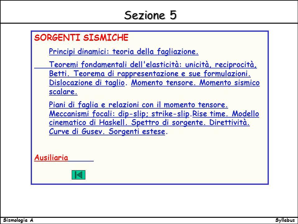 SyllabusSismologia A Sezione 5 SORGENTI SISMICHE Principi dinamici: teoria della fagliazione.