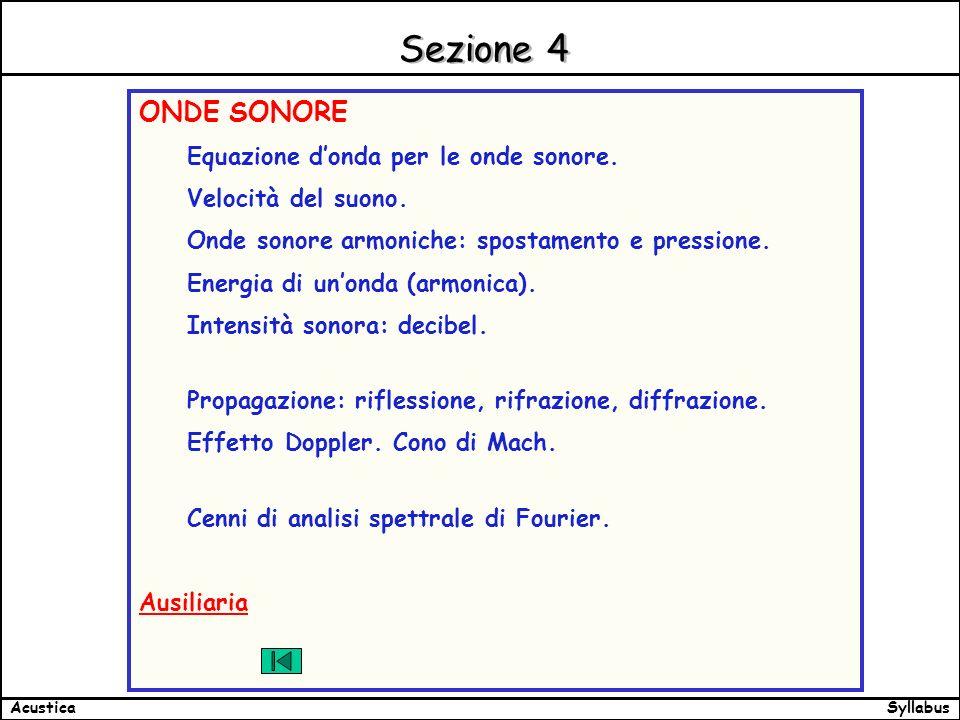 SyllabusAcustica Sezione 4 ONDE SONORE Equazione donda per le onde sonore.